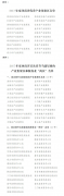 河南省表彰20个优秀产业集聚区 郑州占4席