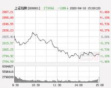 市场上涨消除二八分化 震荡走高或更上一层
