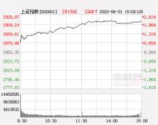 警惕题材股高位滞涨