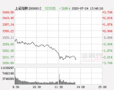 深V暗藏两大罕见异象 下周市场或将出现较大行情