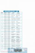 深夜出行的郑州人多了项福利 刷支付宝可免费坐公交