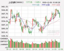 中航证券:近期有望发生重大变局