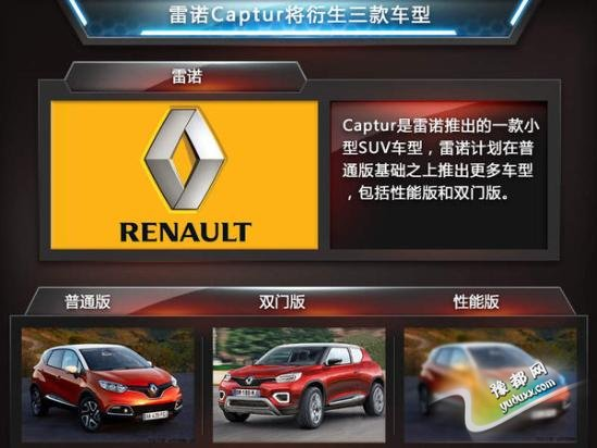 葡京娱乐:雷诺小型SUV将推双门版本_竞争标致2008